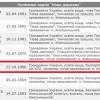 """До місцевих рад Хмельниччини колишні комуністи замаскувалися від партії """"Нова держава"""""""