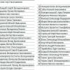 """БПП """"Солідарність"""" відкрив виборчий список кандидатів до Хмельницької міськради"""