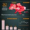 За рік на Хмельниччині зафіксовано 4 випадки порушення свободи слова