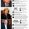 """Антикорпуційники """"взяли в розробку"""" понад 20 е-декларацій вищих посадовців області"""