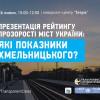 Презентація рейтингу прозорості міст України у Хмельницькому
