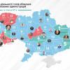 """Рейтинг губернаторів: Корнійчуку записали в """"плюс"""" ремонт доріг, в """"мінусі"""" – вирішення регіональних проблем (Виправлено)"""