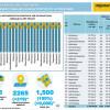 Хмельницька область посіла 2 місце за рейтингом формування тергромад