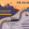 Майже 5000 транспортних засобів придбали українські посадовці за 2017 рік