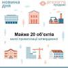 На Хмельниччині Фонд держмайна продає лікеро-горілчаний завод та ще 17 об'єктів малої приватизації