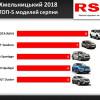 ТОП-5 моделей нових авто, які купують в Хмельницькому