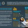 З початку року в громадському транспорті Хмельницького скоєно 170 кишенькових крадіжок