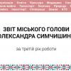 Звітую за 3 рік роботи на посаді Хмельницького міського голови