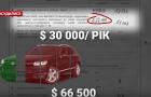 Екс-суддя з Хмельницького відсудив 800 тис грн за автівку, яку так і не придбав