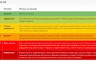 """У Хмельницькому рівень концентрації шкідливих елементів у повітрі """"зашкалює"""" – моніторинг"""