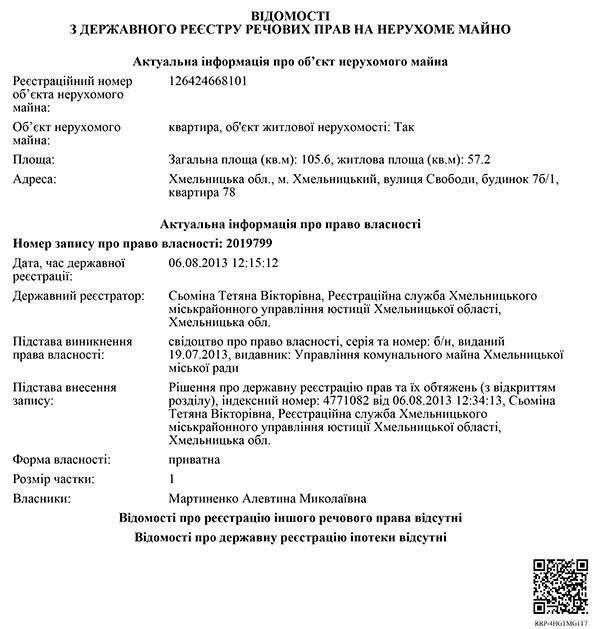 мартиненко-1