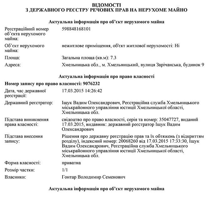 Гонтар_майно1
