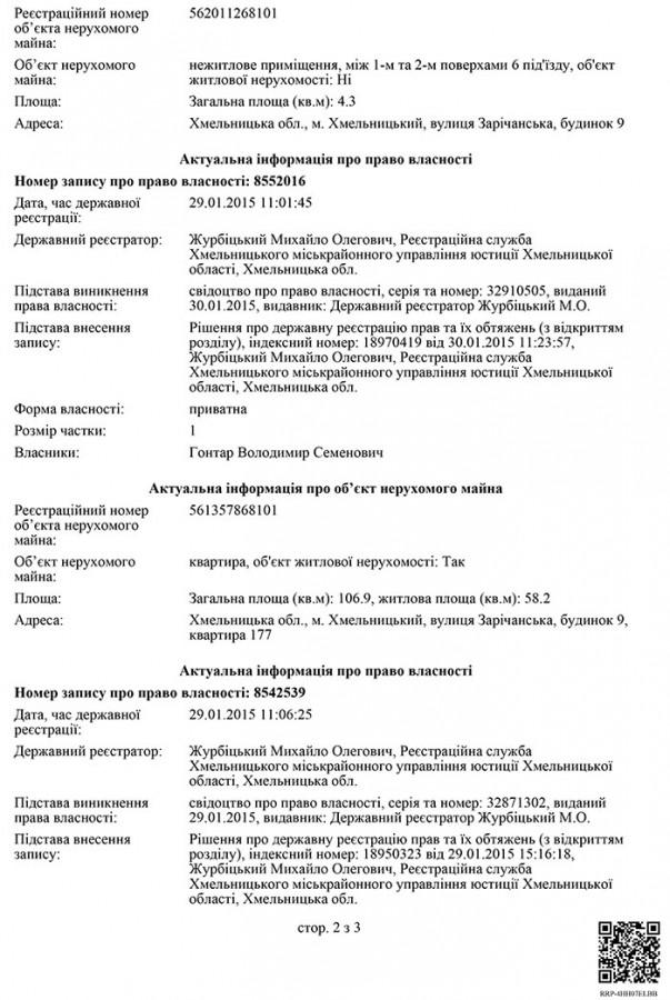 Гонтар_майно2