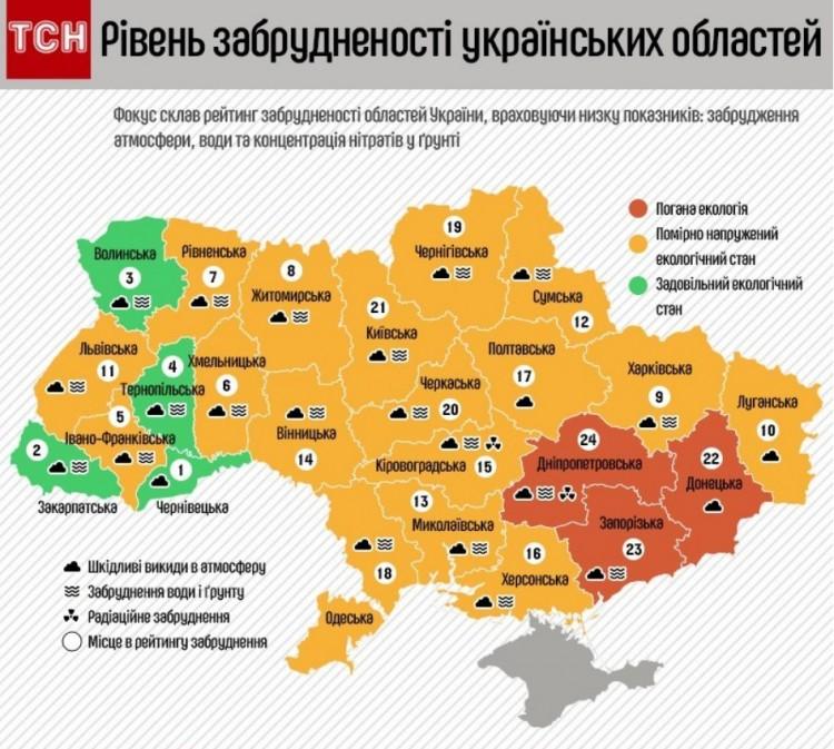 Хмельниччина - шоста у рейтингу забрудненості серед регіонів України - фото 1