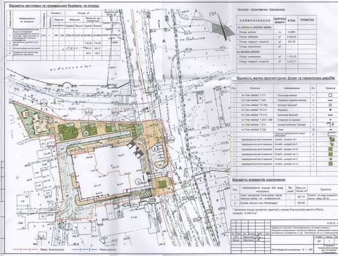 Схема будівництва ПМП «Фінмаркет»