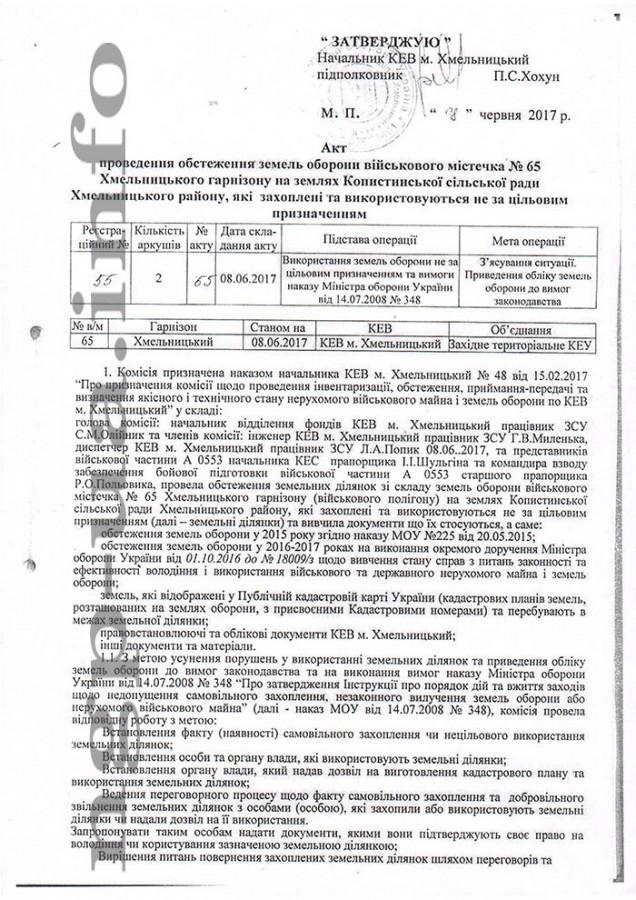 Акт_стор.1