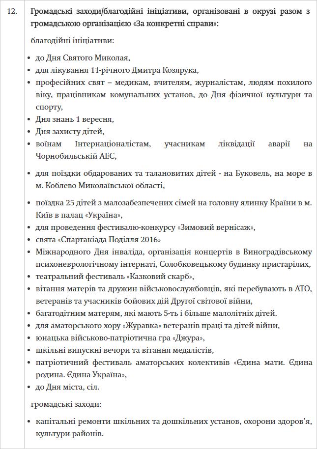 Khmelnychchyna_dobroserdi deputaty_Hereha1
