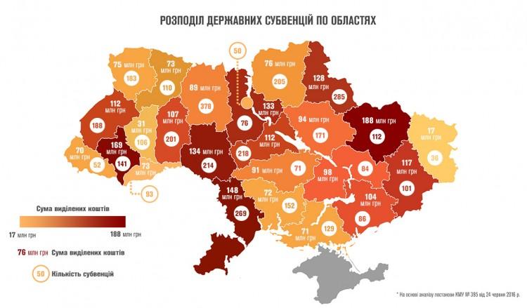 subvencii_2016_po_oblastiah